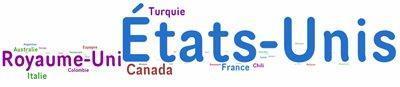 Facebook : 5e anniversaire et 7 millions de français