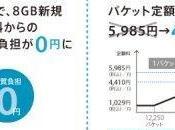 Japon Softbank offre l'iPhone