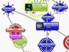 Les nouvelles approches d'affichage de données Web2.0
