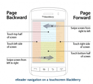 Fictionwise lance eReader pour BlackBerry en version bêta