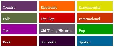 genre free music archive Free Music Archive, téléchargez 5000 musiques librement et légalement