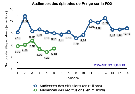 audience1x16