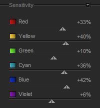 Gestion de la sensibilité aux couleurs avec Silver Efex Pro