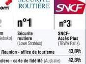 campagnes radio préférées français