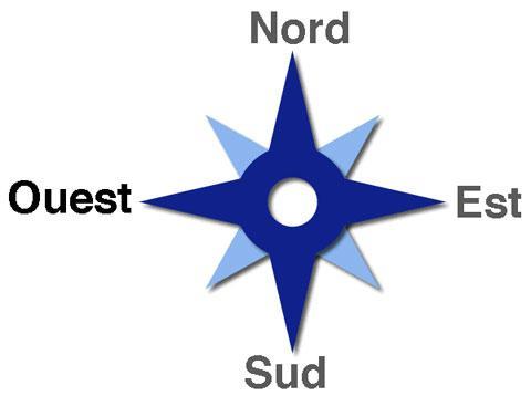 sud nord est ouest