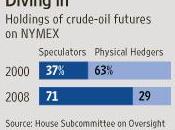 Pourquoi prix baril pétrole augmente