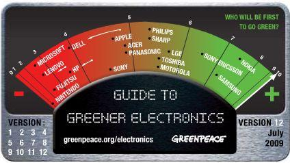 GreenerElectronics