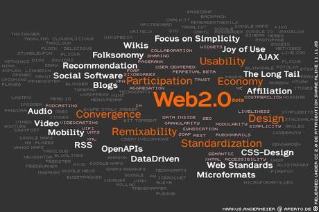 Facebook ou l'épanouissement du Web 2.0