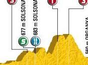 Tour France 2009 Tout l'étape vendredi juillet