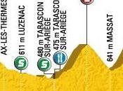 Tour France 2009 8ème étape Andorre-la-Vieille Saint-Girons parcours)