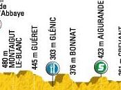 Tour France 2009 Tout l'étape mardi juillet