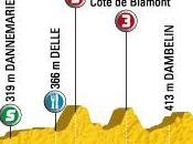 Tour France 2009 ...Tout l'étape samedi juillet