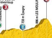 Tour France 2009 ...Tout l'étape dimanche19 juillet
