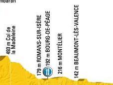Tour France 2009 19ème étape Bourgoin-Jailleu Aubenas parcours)