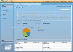 Statistiques de fréquentation des sites web