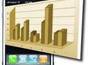 L'Internet mobile fait tendre vers nomadisme numérique