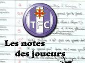 Notes joueurs Lorient