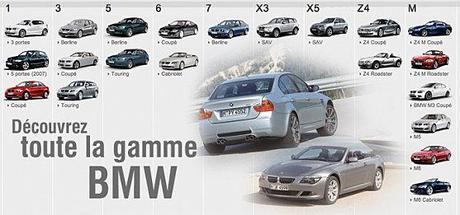BMW : Donner des couleurs à la vie