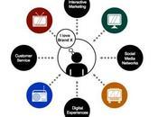 assises marketing organisées Echos thème nouveaux modes consommation, modèles focus participatif