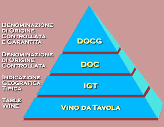 classification-italie.png