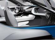 étude Benchmark groupe dresse l'état lieux marché l'automobile hexagonal côté consommateurs: Français l'automobile, train changer
