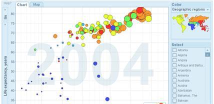 tools google gapminder