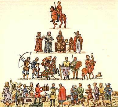 société pyramide 1