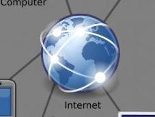 VoIP Mobile chez Bouygues Telecom, cela vous étonne