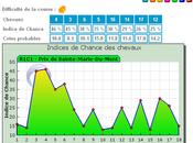 Pronostic pour QUINTE jour VINCENNES