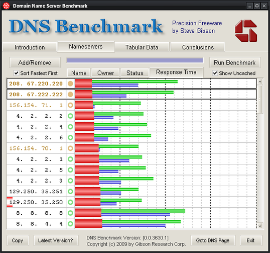 Domain Name Speed Benchmark