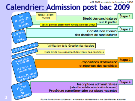 postbac_acad_grenoble