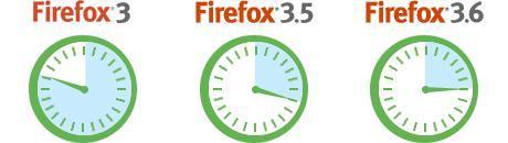 La version 3.6 de Firefox est disponible