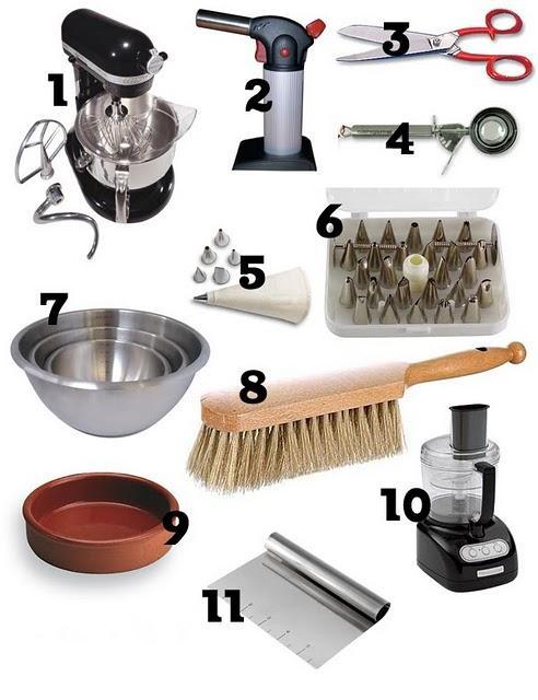 Mat riel obligatoire dans votre cuisine paperblog - Materiel de cuisine occasion professionnel ...
