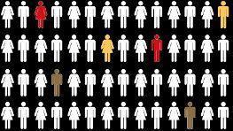 Sept questions naïves aux partisans de la « statistique de la diversité »