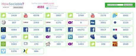 Réseaux sociaux : sans fin, sans KPI, sans ROI