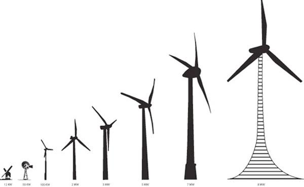 Turbine City - La ville éolienne offshore - 3