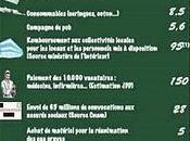 Bertrand, Besson, Bachelot l'UMP souffre enfin Sarkofrance