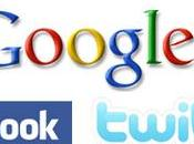 Backlinks Facebook Twitter Google