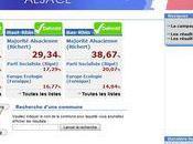 Régionales 2010 Alsace Historique BIGOT FERNIQUE font trembler RICHERT l'ump.