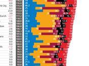 Etude Ipsos fiscalité entreprises dans l'Union Européenne