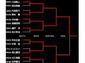 D1GP 2010 Tokyo Drift résumé manche