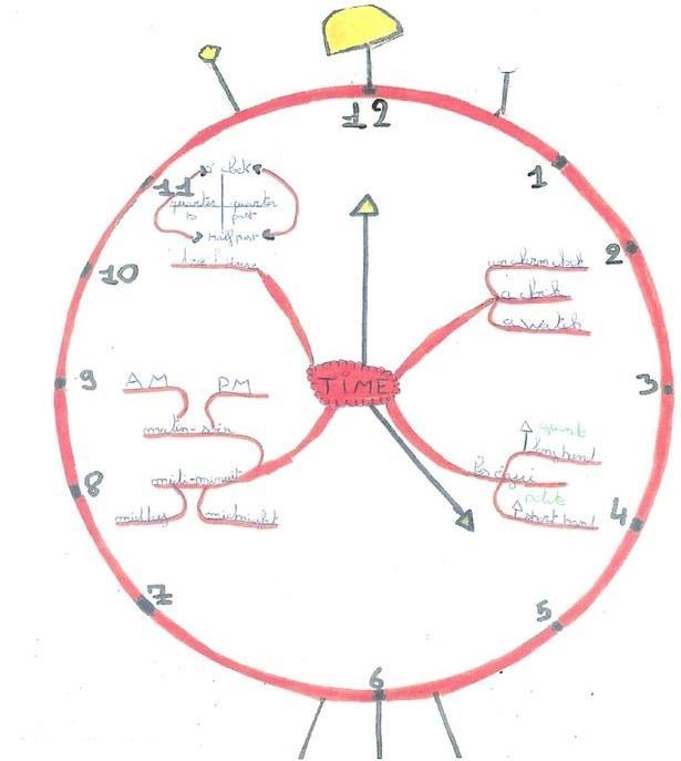 une horloge heuristique pour apprendre l 39 heure en anglais malgr la dyslexie paperblog. Black Bedroom Furniture Sets. Home Design Ideas