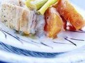 Blanquette veau l'orange patates douces