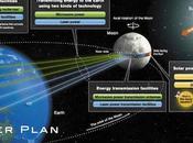 Luna Ring l'énergie solaire depuis Lune