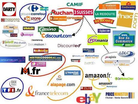 Boutiques e-commerce et design moche ? Le débat est relancé