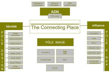 The Connecting Place, une petite révolution dans le monde de la communication