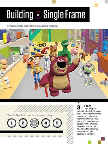 Wired Magazine sur iPad