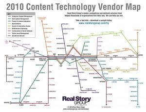 Un «plan de métro» des solutions de contenu