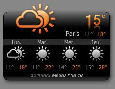Widget météo Orange