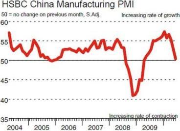 China-Manufacturing-2010July012010.jpg